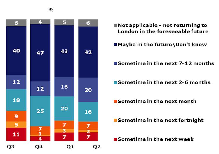 Source: Customer Satisfaction Survey Q2 2013/14