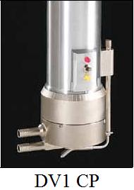 Máy đo độ nhớt DV1M - Brookfield
