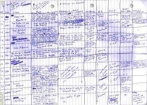 First Drafts - JK Rowling
