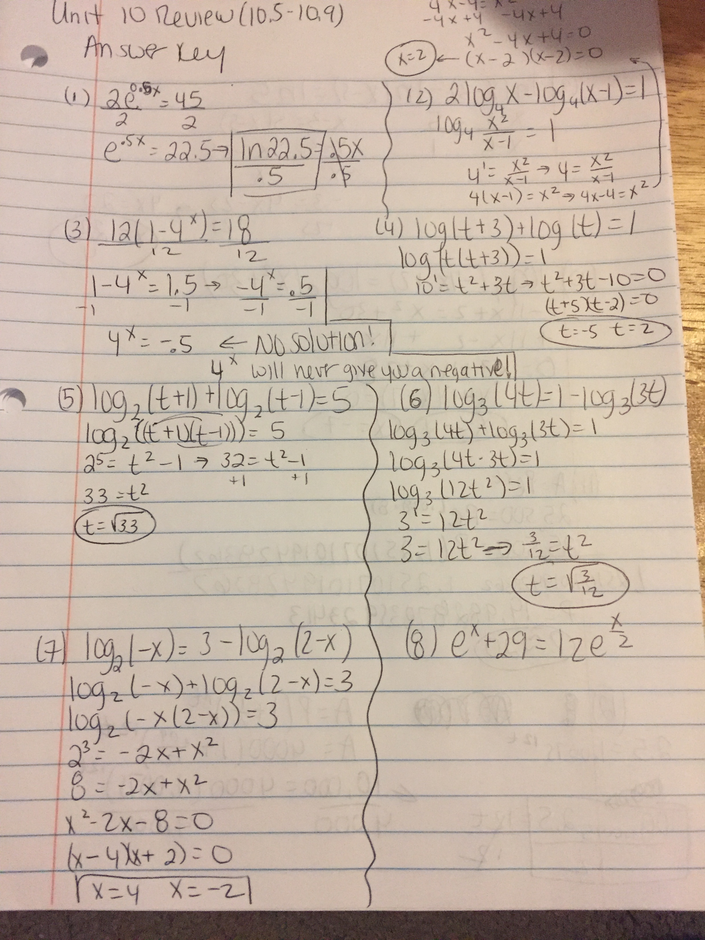Unit 10 Exponential And Logarithmic Functions Mazzeomath