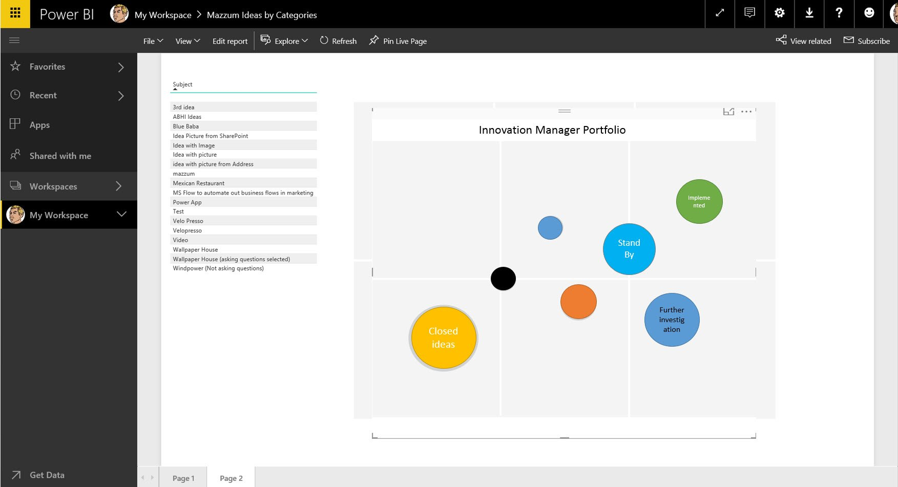 Mazzum for Office 365 and Power BI