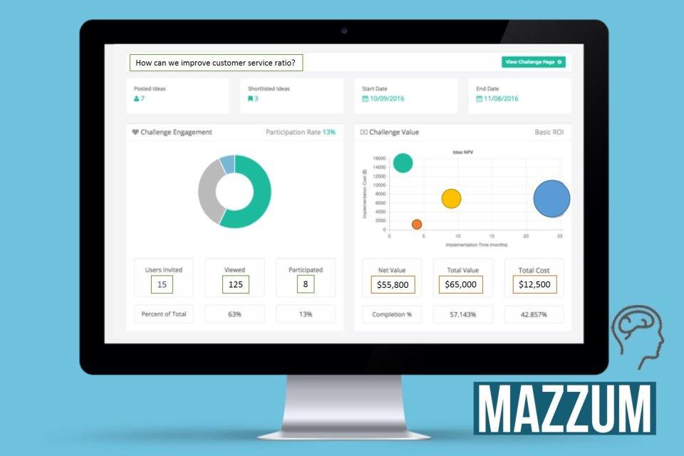 Mazzum Dashboard