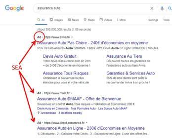 SEA référencement payant - google adwords