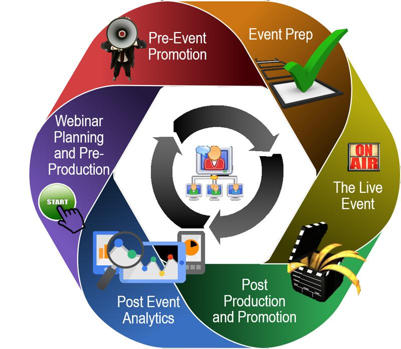 production audiovisuelle pour une campagne marketing digital