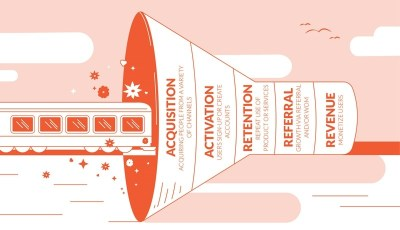 disruption marketing digitale -Inbound-Growth-Hacking