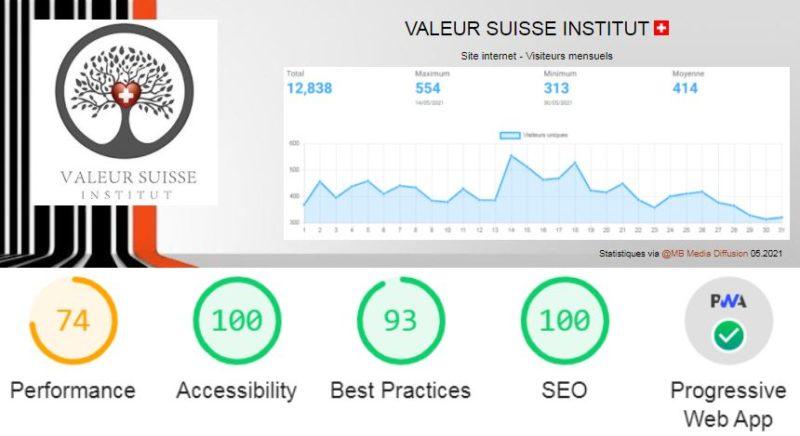 valeur Suisse Institut