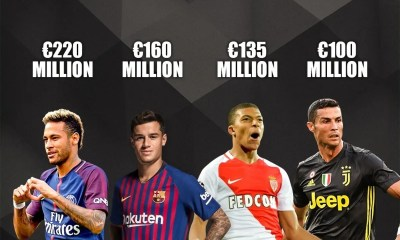 Expensive players