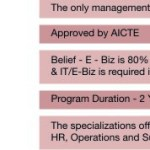 PGDM E-Biz in Welingkar | Admission Process| Fee Structure