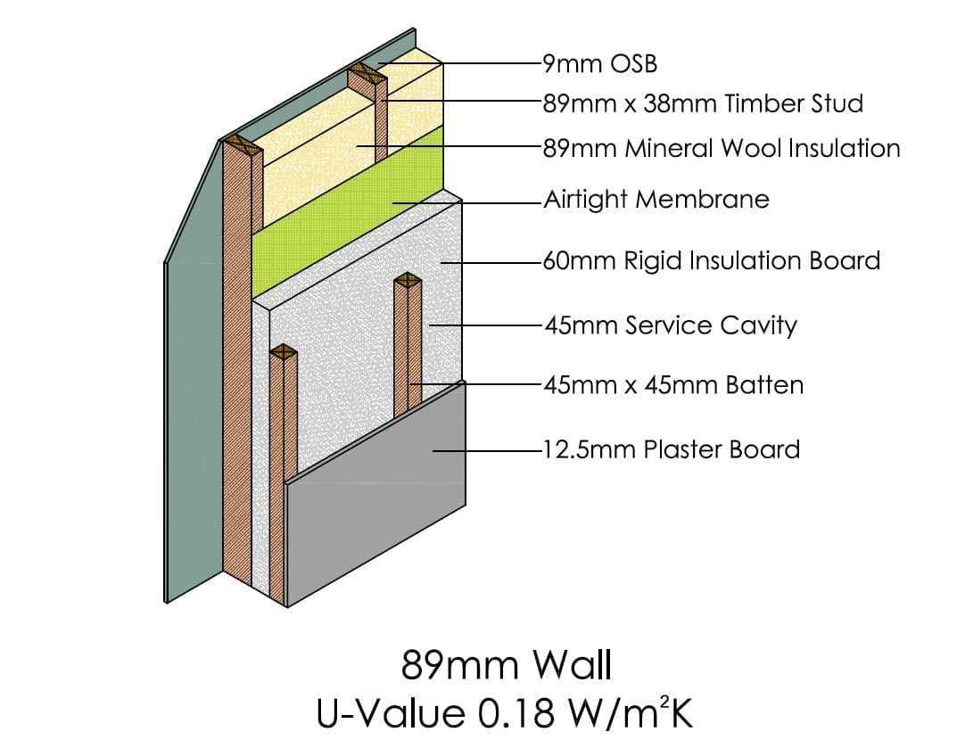 timber frame wall insulation   Framess.co