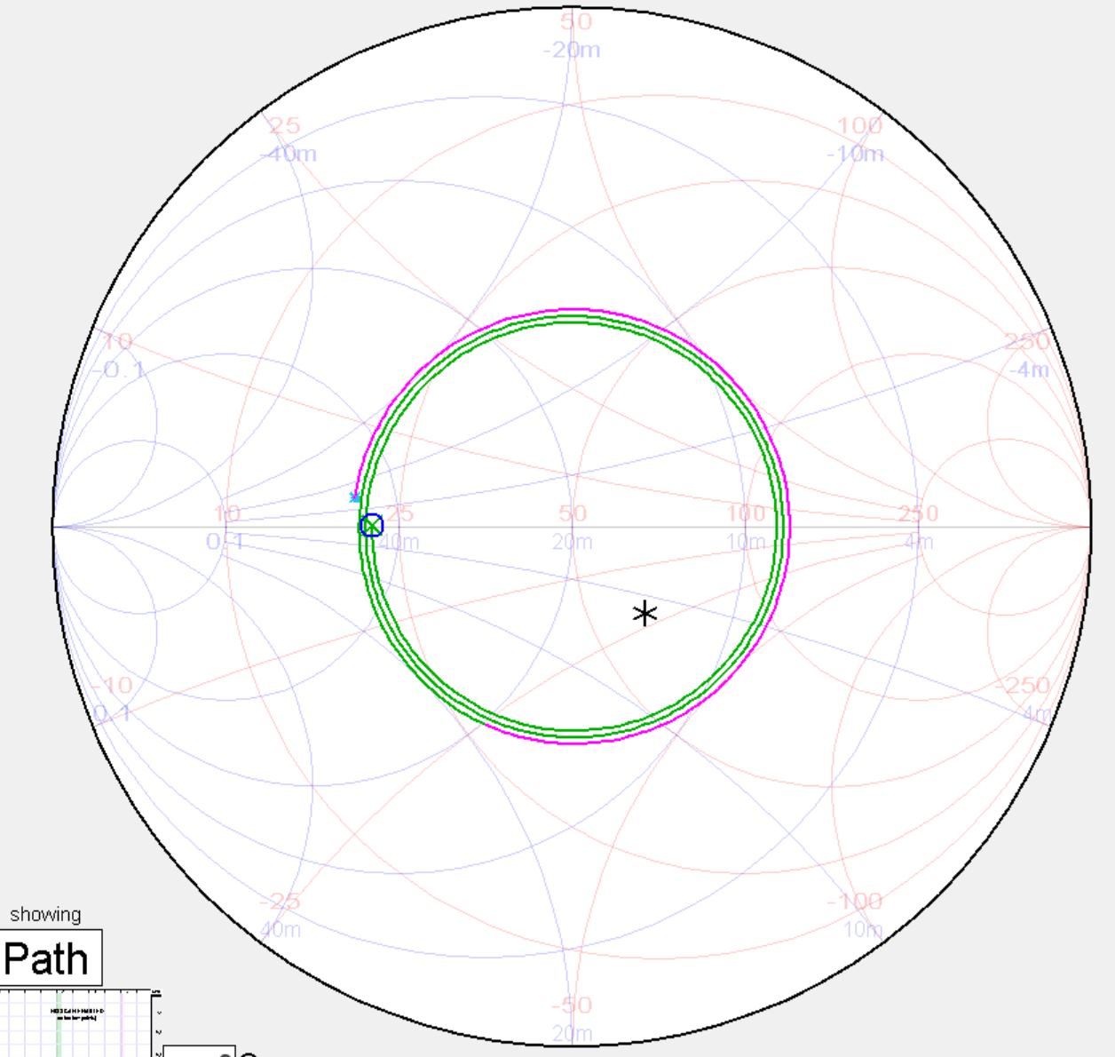 Hf Antenna Matched Network For A Radio Broadcasting