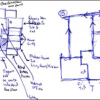Level Design – (parte 1)