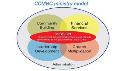Mission-Statement-Header