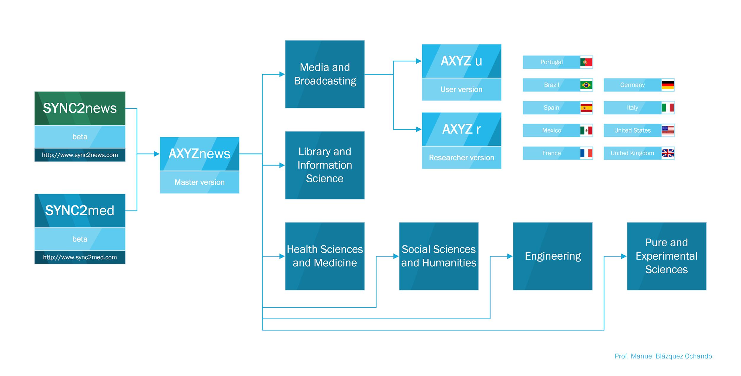 roadmap-axyznews
