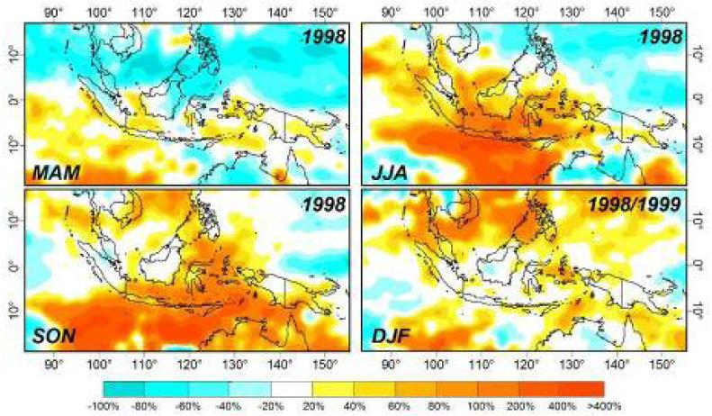 El Nino dan La Nina serta dampaknya di Indonesia (4/5)
