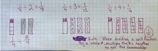 rectangle-models-for-fraction-division-c