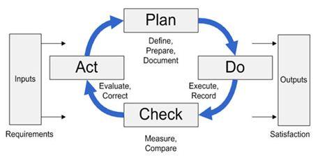 ProcessModel1