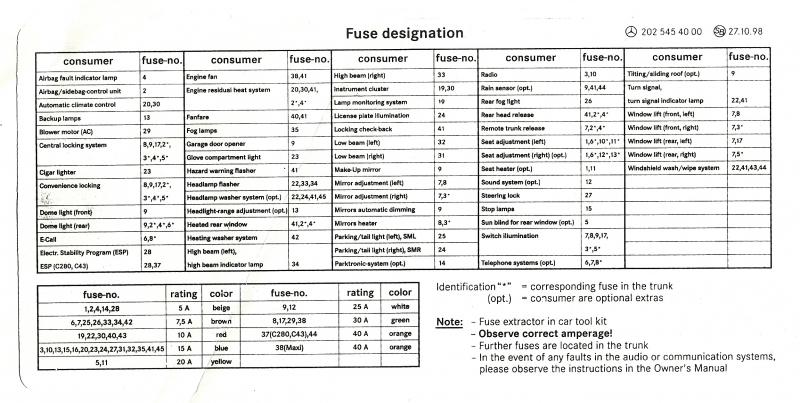Fuse Locations Please Help