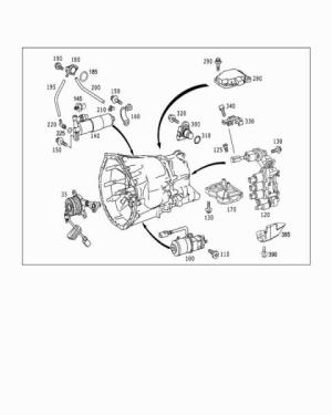 Transmission sequentronic  WONT SHIFT GEARS!  MBWorld