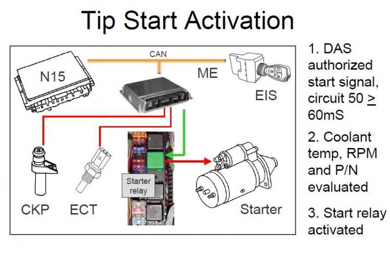 smart car workshop manual download free