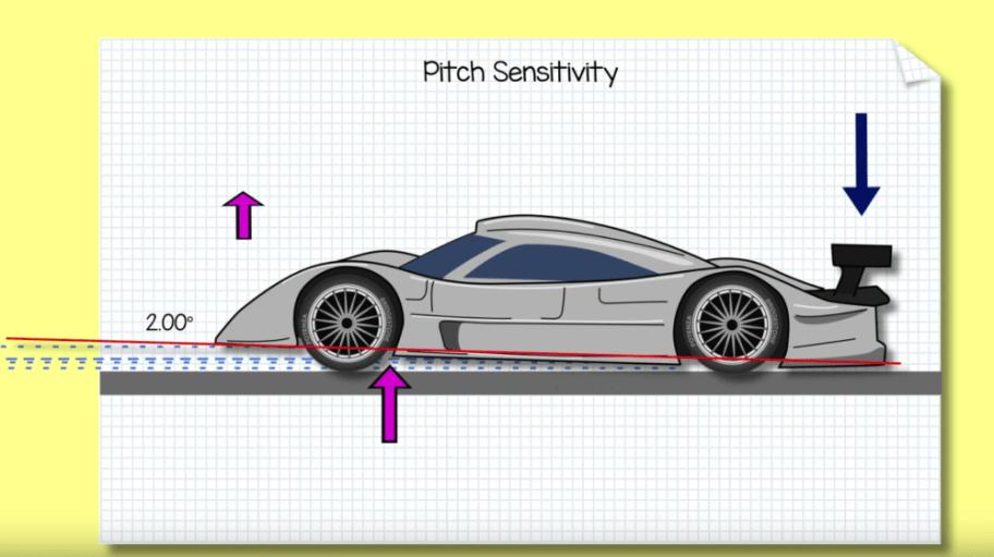 Por que os Mercedes CLRs decolavam na pista - como os acidentes refletiram nos projetos atuais  Capture1212122-e1561685601749.png?zoom=1