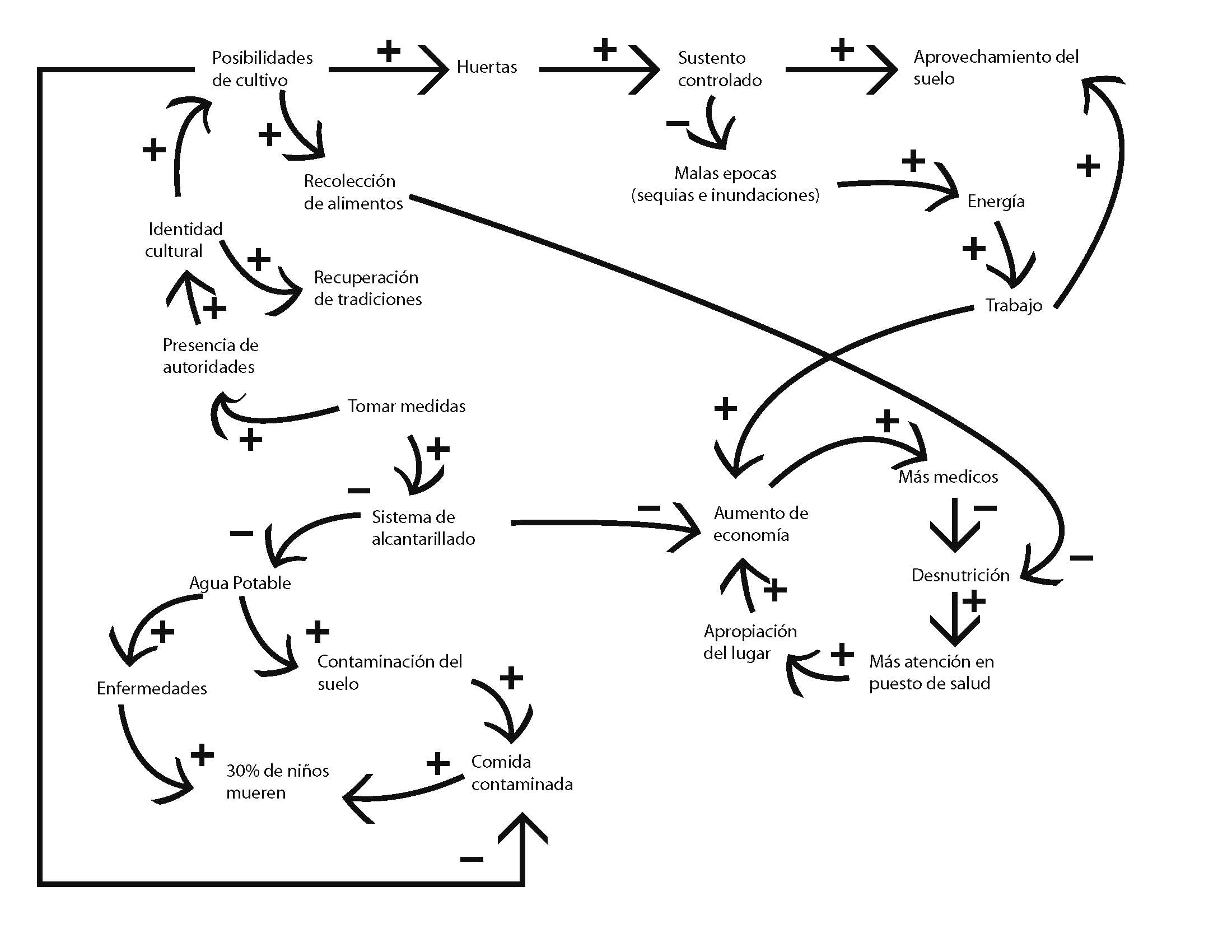 Opiniones De Diagrama De Ishikawa
