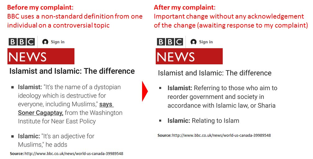 BBC Changes Definition of 'Islamist' on Front Page Story