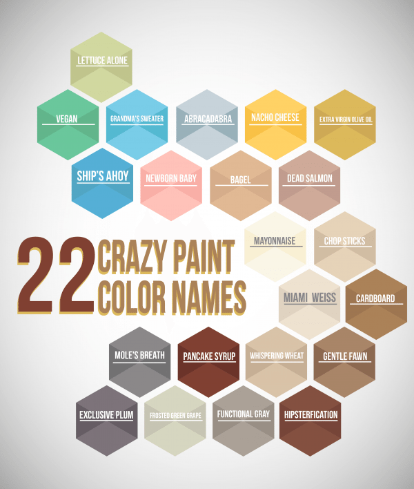 22 Crazy Paint Color Names
