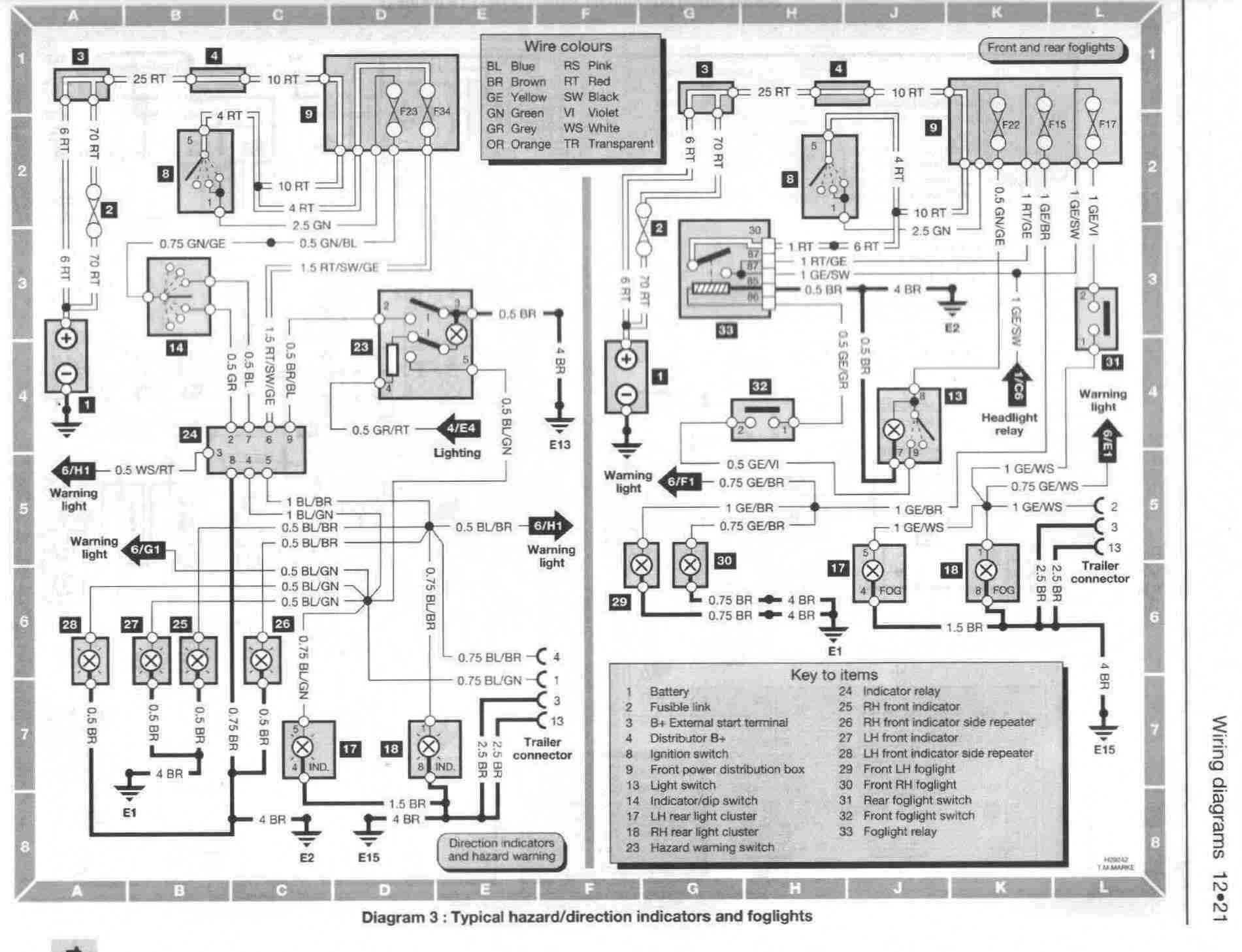Wrg International Tractor Wiring Diagram