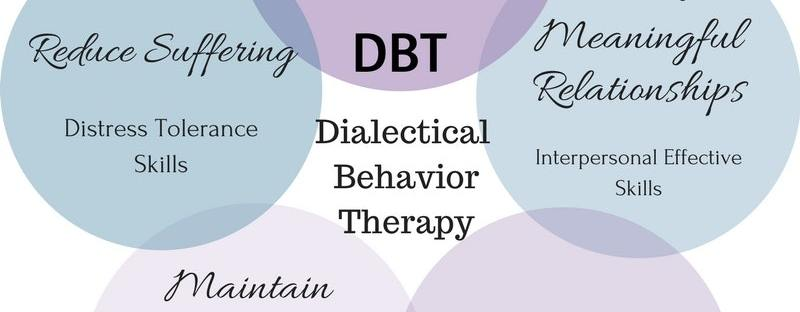 DBT and its 5 main goals for how it works