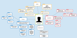 Online Student Character Profile - 1