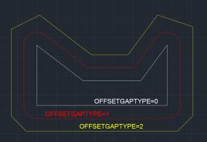 gaptype