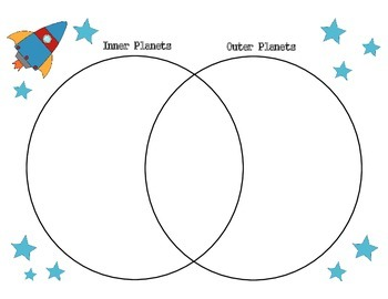 Virtual Field Trip 2 (5th Grade Students Exploring Planets ...