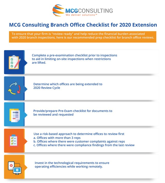 MCG Consulting Branch Review Checklist