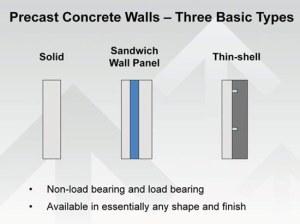 CE Center  Precast Concrete for High Performance Building Envelopes
