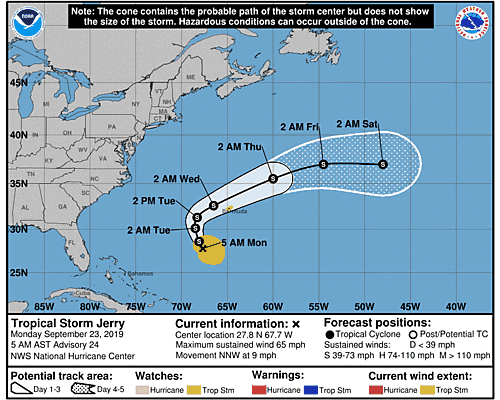 Tropical Storm Jerry 5-Day Uncertainty Track Image