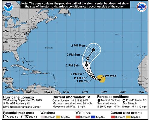 Hurricane Lorenzo 5-Day Uncertainty Track Image