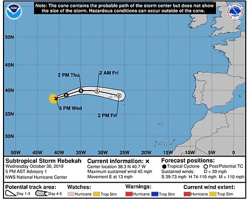 Subtropical Storm Rebekah 5-Day Uncertainty Track Image