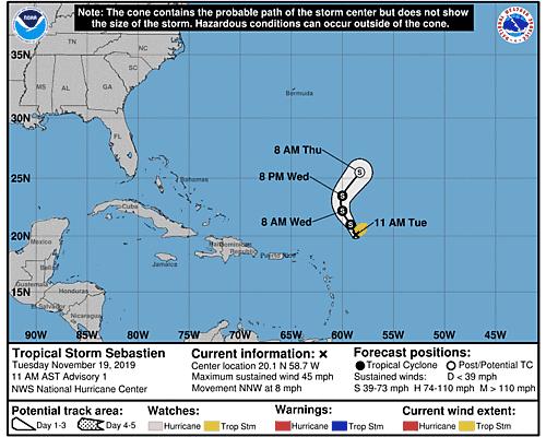 Tropical Storm Sebastien 5-Day Uncertainty Track Image