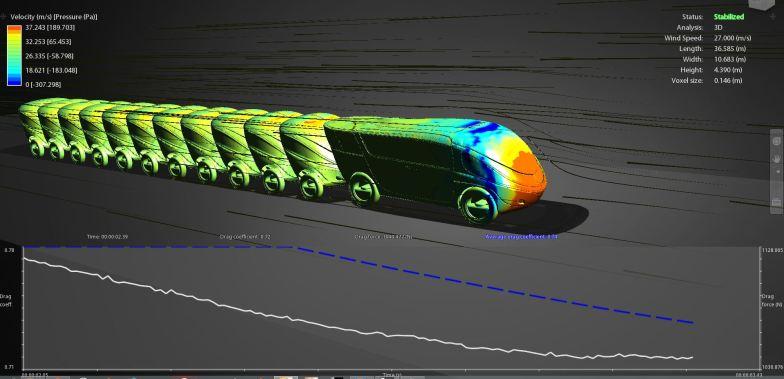 TG0023 - 19 meters roadtrain simulation - no spoiler