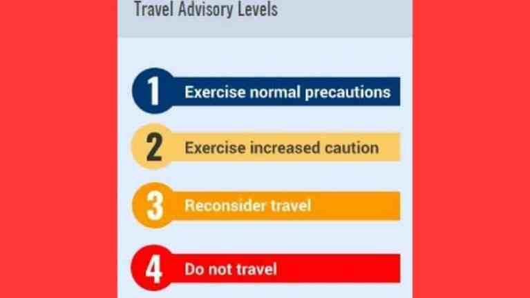 United States Travel Advisory Scale