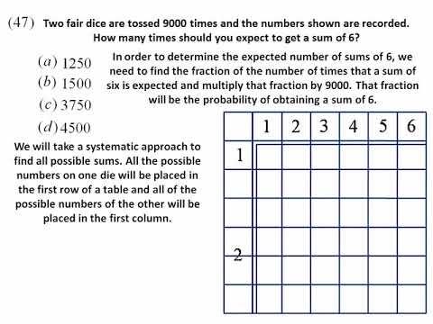 Richard James Mathematics Resources – CSEC MC Practice 3d