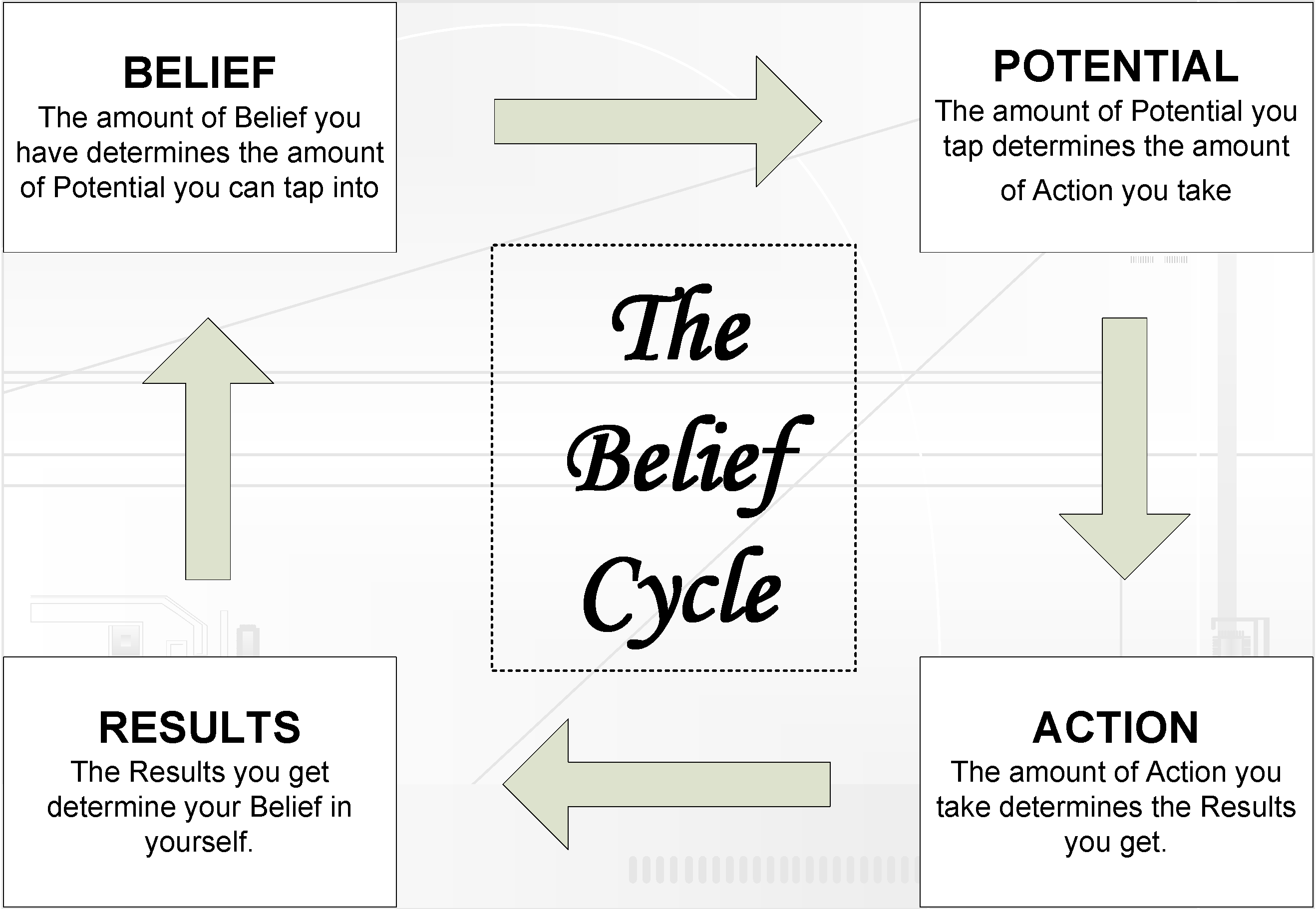 A Lesson In Resilience Belief And Trust