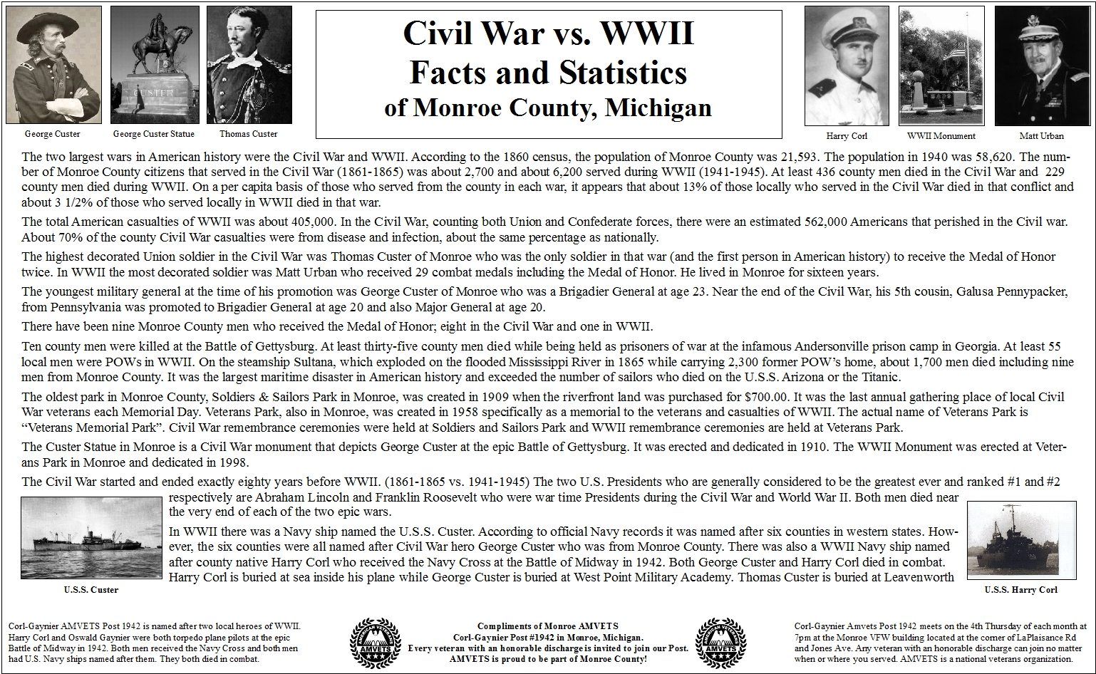 Civil War Vs Wwii Facts Amp Statistics