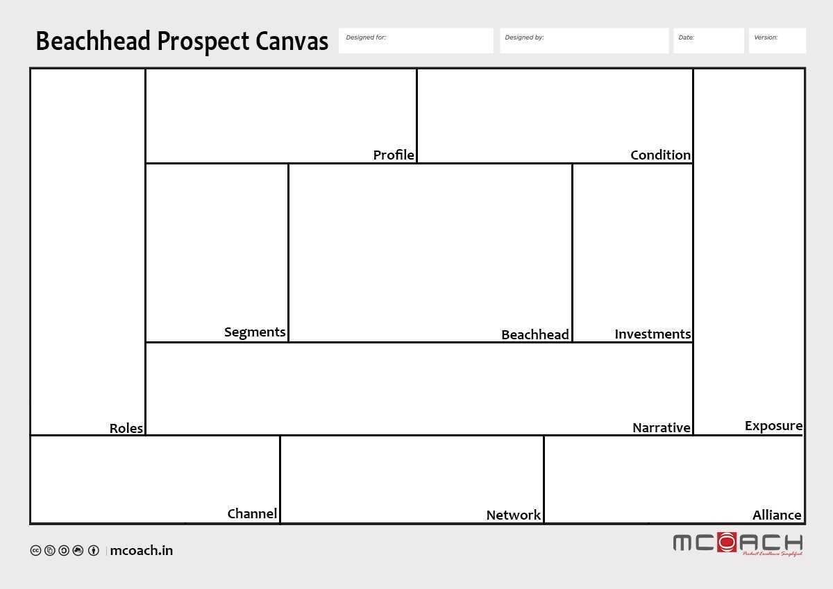 Beachhead Prospect Canvas, Product Management
