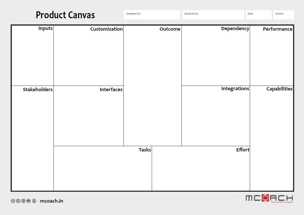 Product Canvas, Product Management