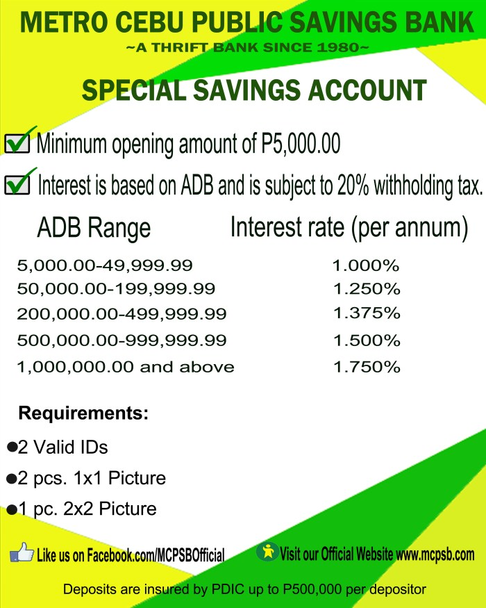 Special savings account