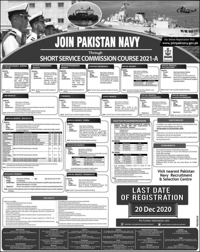 Pakistan Navy Short Service Commission SSC 2021-A Jobs