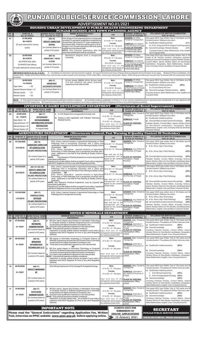 Punjab Public Service Commission (PPSC) Jobs 2021 (03-01-2021)