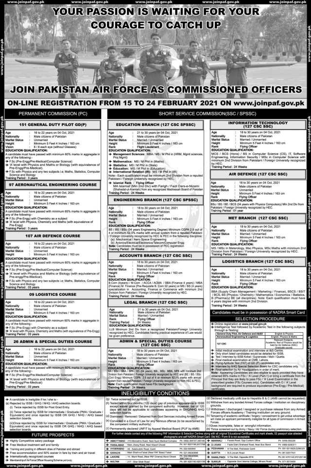 Pakistan Air Force (PAF) Commissioned Officer Jobs 2021 (14-02-2021)