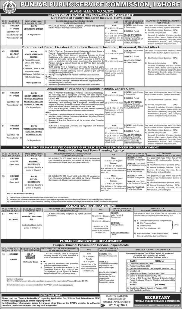 Punjab Public Service Commission (PPSC) Jobs 2021 (22-04-2021)